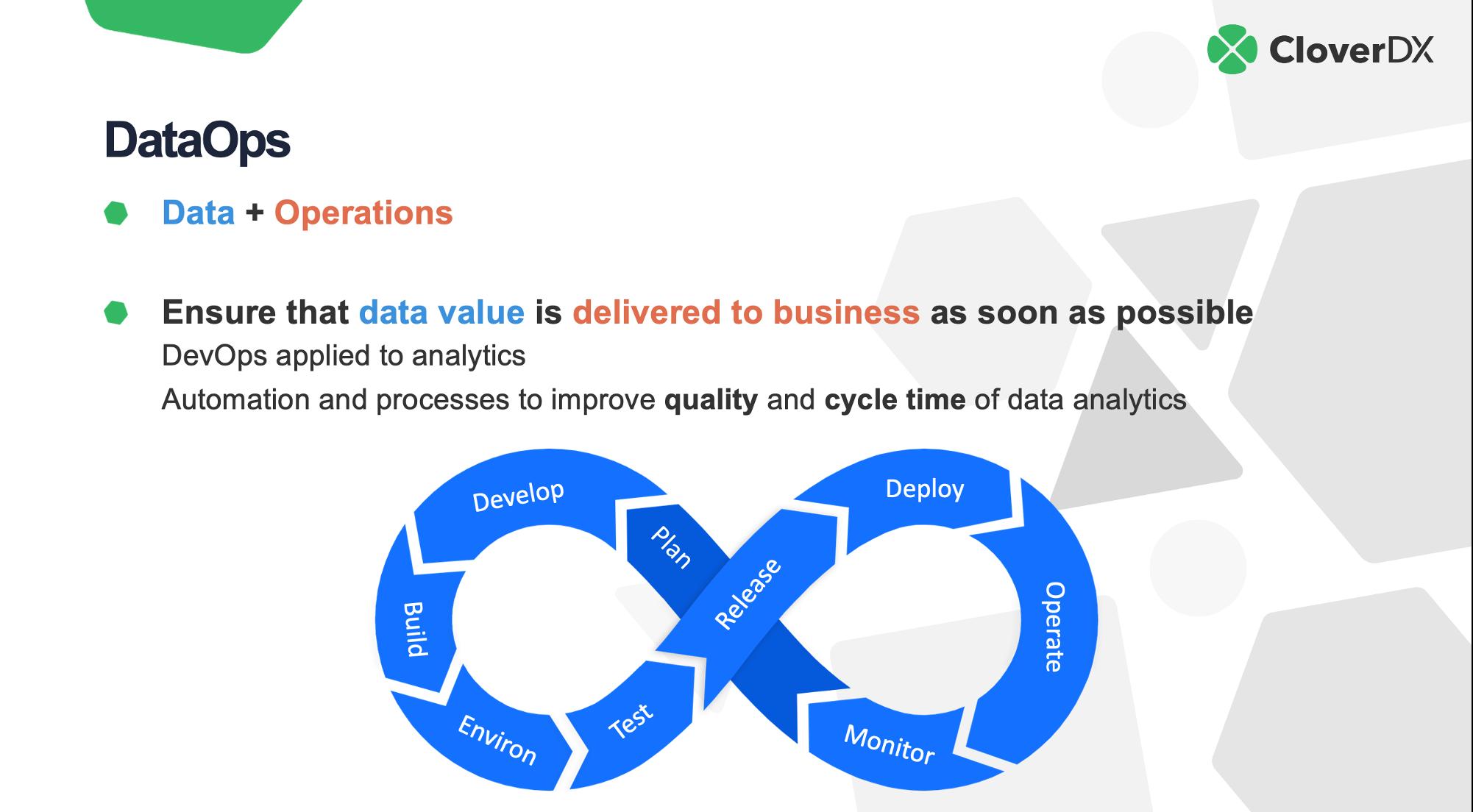 DataOps- data + operations