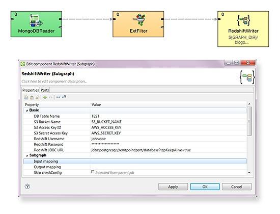 Uploading data to Amazon Redshift with CloverDX
