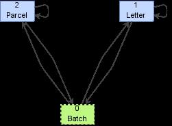 ComplexDataReader Automaton - Heterogeneous Data