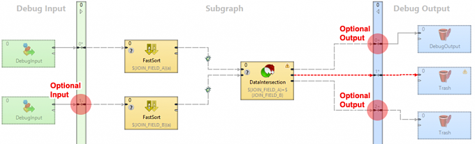 Designing Versatile Subgraphs Using Optional Ports