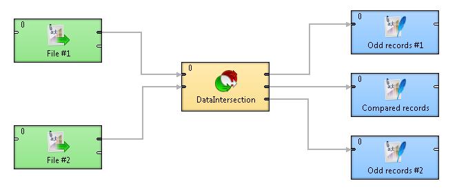 data_intersection-1