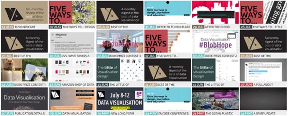 Data-driven business transformation blogs - Visualizing data