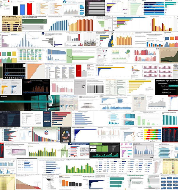 Data-driven business transformation blogs - Storytelling with data