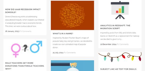 Data-driven business transformation blogs - DonorsChoose