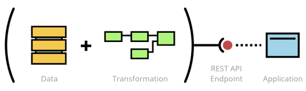 data-and-transformation-with-labels