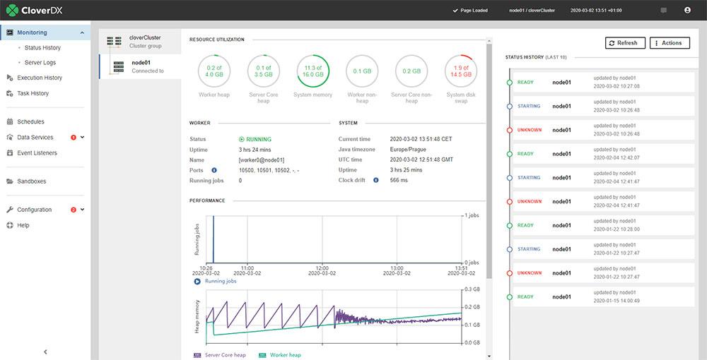 CloverDX Server screenshot
