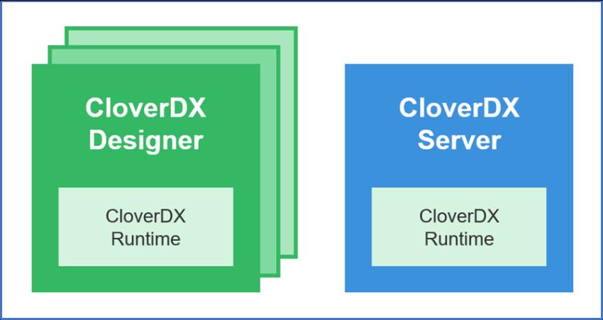 CloverDX Designer and CloverDX Server each come an embedded CloverDX Runtime